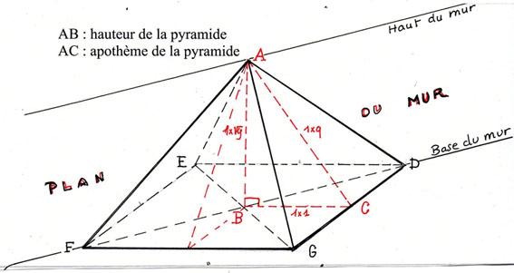 Schéma géométrique de la pyramide d Or théorique enseignée par Leblanc,  fictivement coupée en deux parties égales par le plan vertical du mur. e8c8987c2b8